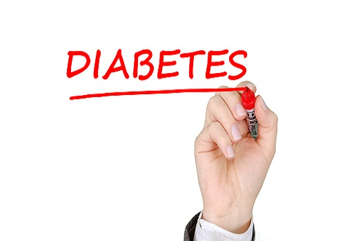 A Detailed Guide To Diabetes